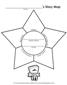Story Map Worksheets - beginning, middle, end pyramid craft and star worksheet for conflict/resolution. Map Nursery, Nursery Rhymes, Classroom Fun, Physics Classroom, Classroom Displays, Classroom Resources, Reading Buddies, Map Worksheets, Map Crafts