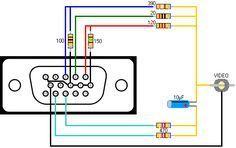 VGA to composite sync