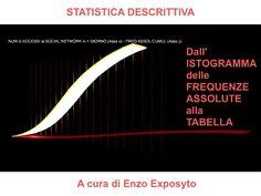 STATISTICA DESCRITTIVA - Dall'ISTOGRAMMA alla TABELLA-CASO 1a - CARAT…