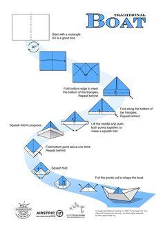 paperivene by maaritma (Making a Paper Boat)