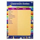 deped classroom cleaners of the day chart - Yahoo Image Search Results Classroom Bulletin Boards, Tarpaulin, Classroom Displays, Flexibility, Ph, Image Search, Layouts, Chart, Decorations