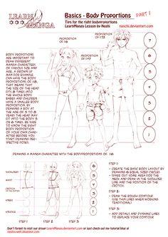 En savoir Manga: les proportions du corps par * Naschi sur deviantART