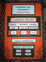 Grammar, Homeschooling, Education, Learning, Classroom, Educational Illustrations, Homeschool, Teaching, Studying