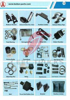 Parts catalogue Beiben trucks accessories catalogue SECTION 1 Parts catalogue Beiben trucks accessories catalogue SECTION 2