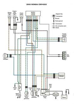 Motorcycle Diagram 100 Ideas On Pinterest Motorcycle Diagram Motorcycle Wiring