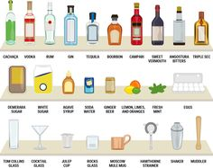 Here's everything you need to turn your own home into the world's best bar