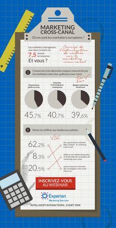 Infographie | Marketing cross-canal : une réponse adaptée au consommateur d'aujourd'hui