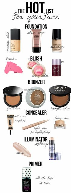The HOT list for your Face by Maskcara!