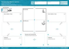 Turn business cards into a partnership games with Knowledge.li Beta. Get your free account and collaborate with colleagues and clients. Try this workshop now at https://www.creatlr.com/template/UgjnGtveAtTx5oQPw8Q3je/partnership-match-canvas/