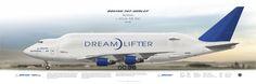 Boeing 747-409LCF Dreamlifter Boeing op. Atlas Air N249BA | www.aviaposter.com | #airliners #aviation #jetliner #airplane #pilot #aviationlovers #avgeek #jet #airport #pilotlife