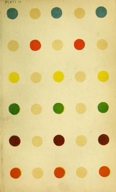 Plate IX.The principles of harmony and contrast of colours, 1890.