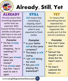 How to Use Already, Still, Yet in English – English Grammar Here – English Lessons English Grammar Rules, Teaching English Grammar, English Language Learning, English Phrases, Learn English Words, Grammar Lessons, Teaching Spanish, French Language, Grammar Help