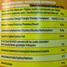 chiarabiostyle..Quanti vantaggi in termini di genuinità degli ingredienti!!! - See more at: http://chiarabiostyle.blogspot.it/#sthash.v4P1pdS3.dpuf