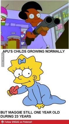 Simpson's Logic !