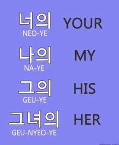 possessive pronouns: your, my, his, her