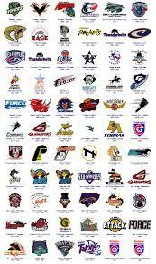 Arena football teams list