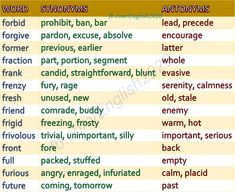 English Vocabulary ©: Synonyms and Antonyms English Grammar Book, English Idioms, English Language Learning, English Words, English Lessons, English Vocabulary, Teaching English, Learn English, English Writing