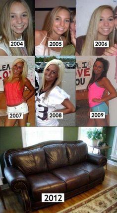 evoultion of tan