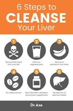 Cleanse: Detox Your Liver in 6 Easy Steps liver cleanse - Dr. Fatty Liver Diet, Cleanse Your Liver, Liver Detox Cleanse, Healthy Liver, Healthy Cleanse, Natural Liver Cleanse, Foods For Liver Health, Liver Disease Diet, Fatty Liver Symptoms