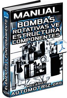 Manual de Bombas Rotativas VE – Partes, Estructura y Funcionamiento Motor Diesel, Common Rail, Nissan Sentra, Manual, Teaching, David, Cars, Chairs, Porto