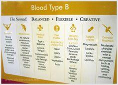 Tipo de sangre B