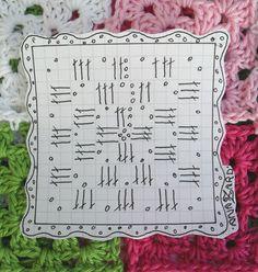 nice simple diagram for teaching Crochet Motifs, Crochet Blocks, Crochet Stitches Patterns, Crochet Diagram, Crochet Chart, Crochet Squares, Love Crochet, Crochet Granny, Baby Blanket Crochet