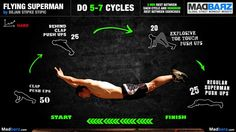 An explosive push up routien infographic