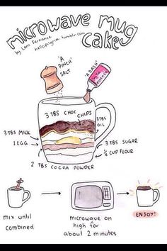 Microwave mug cake... yup make a cake right out of your mug, and no need for an oven!