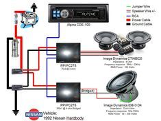 car audio amplifier instalation guide schematic diagram car audio rh pinterest com Speaker System Wiring Diagrams Sony Car Audio Amplifier Wiring Diagrams