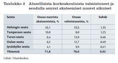 EVA pamfletin mukaan Suomen tulevaisuus on Helsingissä ja Tampereella