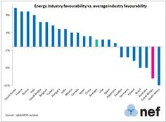Will Telecom Companies Kill Utilities?   Greentech Media
