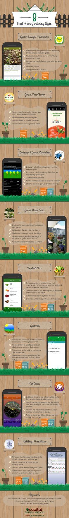 Must-Have Gardening Apps [Infographic] | ecogreenlove
