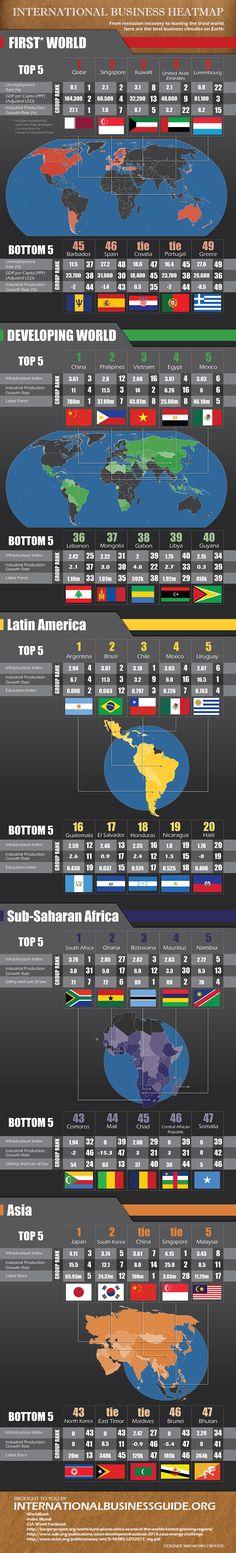 Los mejores países para hacer negocios Source: International Business Degree Guide #infografia #infographic
