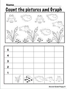 Easy no prep count and graph Frog Life Cycle. Kindergarten Math Games, Preschool Worksheets, Preschool Activities, 4 Year Old Activities, Spring Activities, Pond Crafts, April Preschool, Lifecycle Of A Frog, Frog Theme