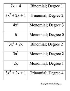 Worksheets Naming Polynomials Worksheet riddles worksheets and tans on pinterest a great worksheet for the introduction to monomials binomials polynomials which this worksheet