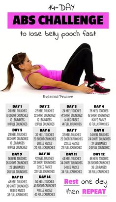 This abs challenge is a quick, simple workout to lose belly pooch and get a flat belly with sleek looking abs and toned core muscles.Carols 14 day challenge,lets do itCustom workout and meal plan for effective weight loss – ArtofitStomach Exercise Bodybuilding Training, Bodybuilding Workouts, Female Bodybuilding, At Home Workout Plan, At Home Workouts, Workout Plans, Insanity Workout, 2 Week Workout, Teen Workout