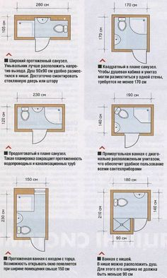 Trendy Bath Room Layout Dimensions Bath 59 Ideas Trendy Bath Room Layout Dimensions Bath 59 Ideas The post Trendy Bath Room Layout Dimensions Bath 59 Ideas appeared first on Badezimmer ideen. Small Shower Room, Small Bathroom Layout, Bathroom Design Layout, Small Bathroom Plans, Small Showers, Small Bathroom Dimensions, Bath Shower, Tiny Wet Room, Small Room Layouts