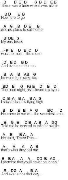 Spectacular How To Learn To Play Piano Chords. Ethereal How To Learn To Play Piano Chords. Piano Sheet Music Letters, Clarinet Sheet Music, Piano Music Notes, Easy Piano Sheet Music, Music Chords, Violin Music, Saxophone, Music Sheets, Piano With Letters