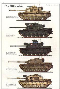 tanks, M48 Patton family