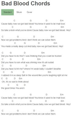 Bad Blood Chords Taylor Swift