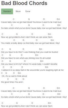Bad Blood Chords Taylor Swift