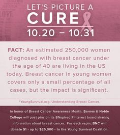 Keep checking for our Picture a Cure pins throughout the rest of the month. For each repin, we will donate $1 - up to $25,000 - to the Young Survival Coalition!