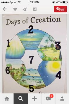 sequence of Jehovahs creation