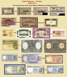 "Indian paper money is known since 1810, used in India. From top left to down bottom traces the timeline of Indian Paper Money. It covers period of more than 200 years. The ""Paper Promise"" device is practically called banknotes if it is issued by the bank. In India, Reserve Bank of India issues paper currency to the public since 1937. Amazing story to remember!"