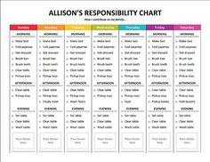 Printable Kid's Chore Chart on Etsy, $2.50