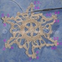 El Capitan Snowflake | Crochet Free Pattern
