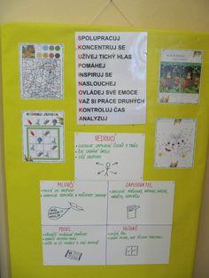 Skupinová práce (září 2017) Kids Zone, Grade 1, Classroom, Teaching, Motivation, Education, School, Class Room, Schools