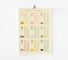 Multiplication table 8x10 on A4 wall art poster