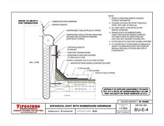 Standing Seam Metal Roof Fascia Details Warranted Una Clad