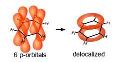 Benzene orbital delocalization